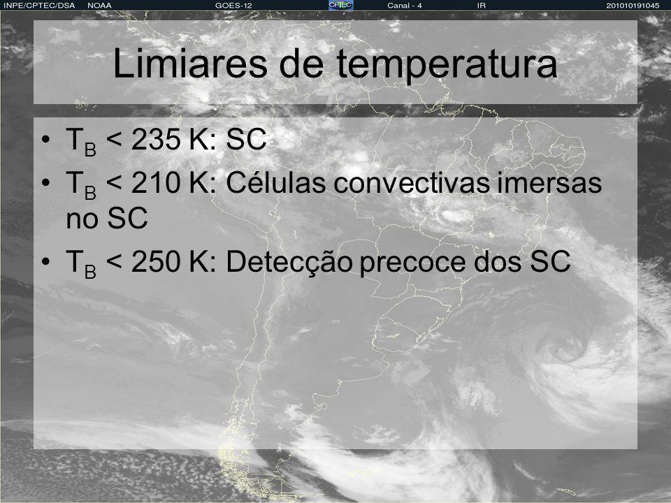 Limiares de temperatura T B < 235 K: SC T B < 210 K: Células convectivas imersas no SC T B < 250 K: Detecção precoce dos SC