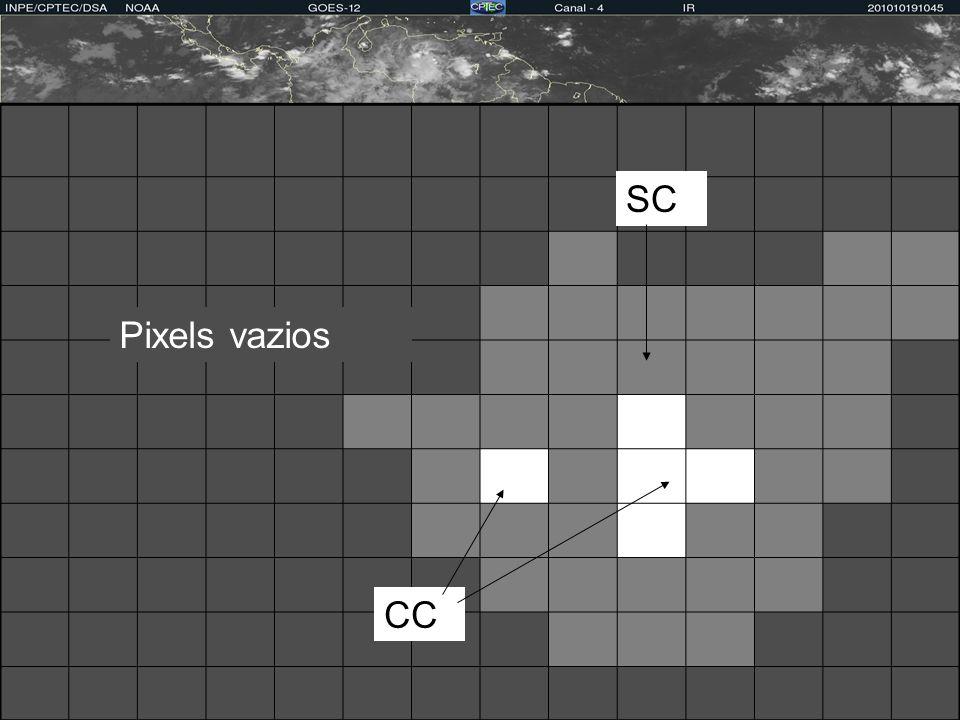 Pixels vazios SC CC