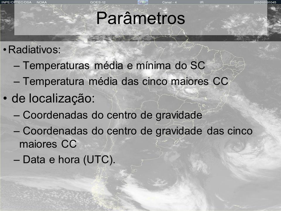 Parâmetros Radiativos: – Temperaturas média e mínima do SC – Temperatura média das cinco maiores CC de localização: – Coordenadas do centro de gravida