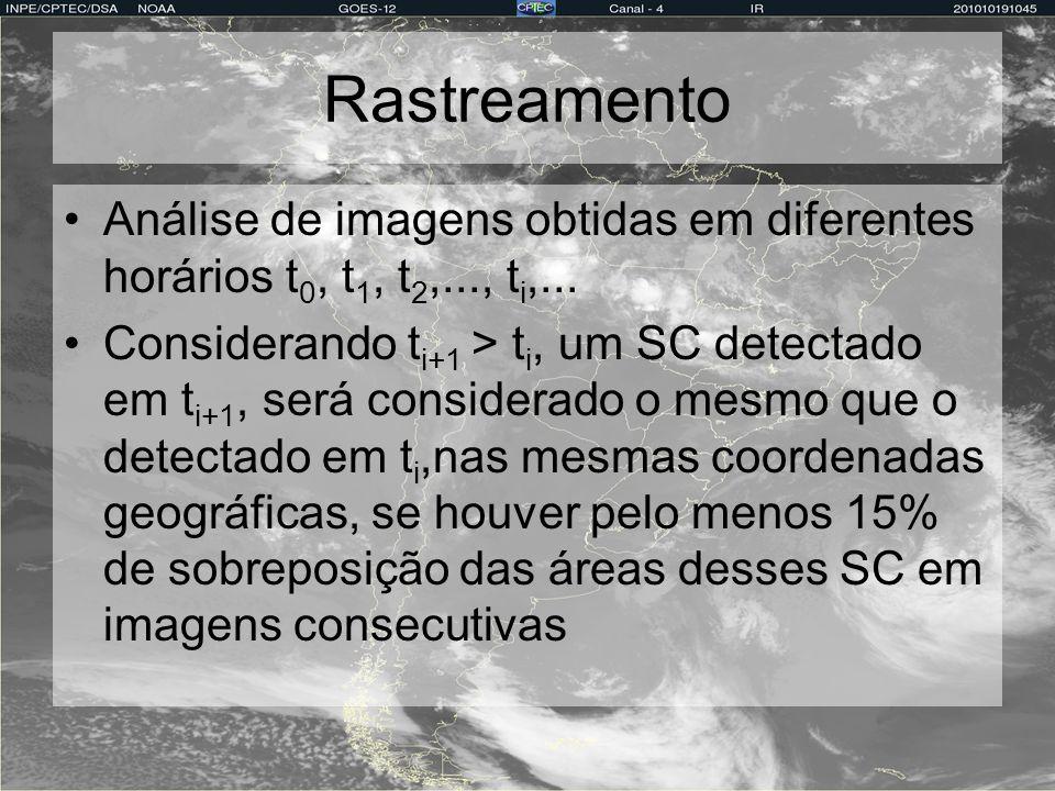 Rastreamento Análise de imagens obtidas em diferentes horários t 0, t 1, t 2,..., t i,... Considerando t i+1 > t i, um SC detectado em t i+1, será con