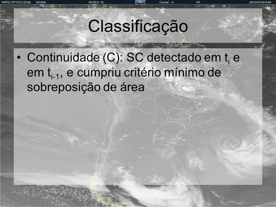 Classificação Continuidade (C): SC detectado em t i e em t i-1, e cumpriu critério mínimo de sobreposição de área