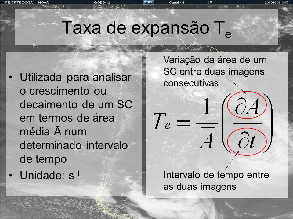 Taxa de expansão T e Utilizada para analisar o crescimento ou decaimento de um SC em termos de área média Ā num determinado intervalo de tempo Unidade