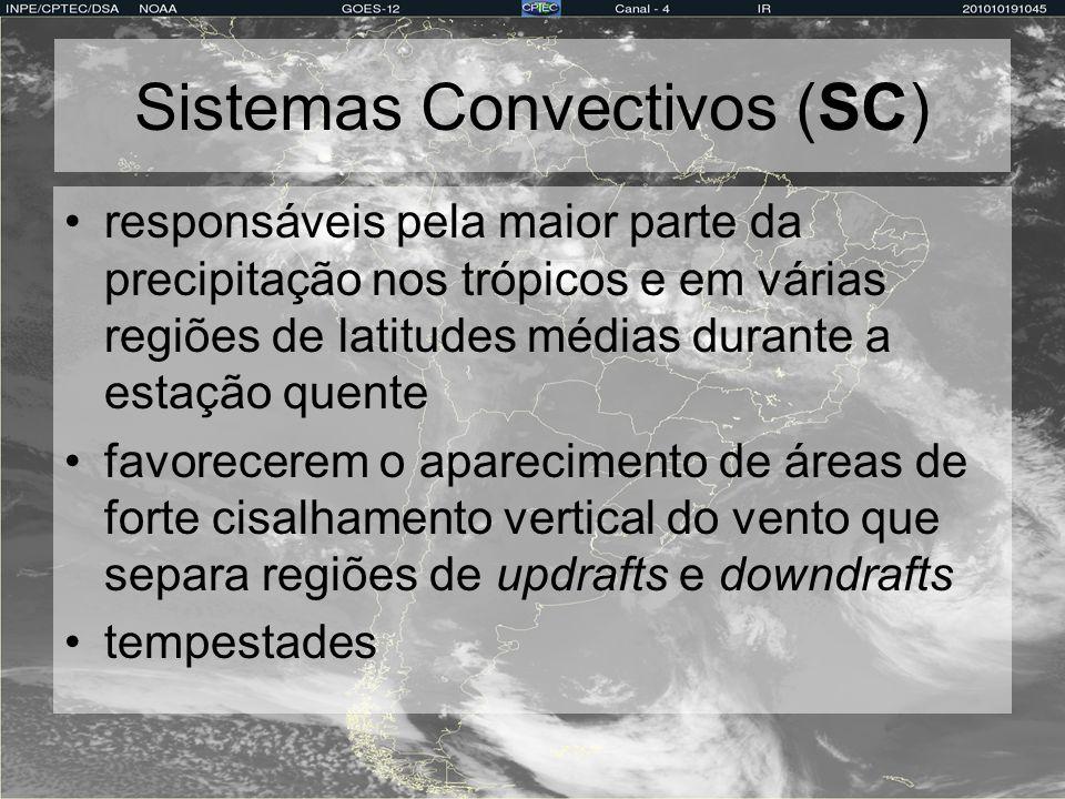 Sistemas Convectivos (SC) responsáveis pela maior parte da precipitação nos trópicos e em várias regiões de latitudes médias durante a estação quente