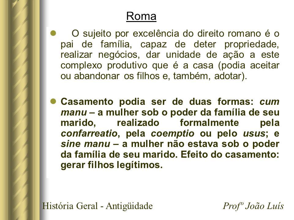 História Geral - Antigüidade Profº João Luís Roma O sujeito por excelência do direito romano é o pai de família, capaz de deter propriedade, realizar