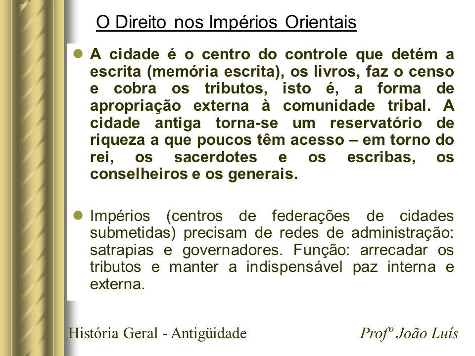 História Geral - Antigüidade Profº João Luís Roma Dividido em duas fases: 1) in iure = ocorre perante o magistrado, o pretor.