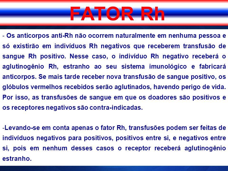 - Os anticorpos anti-Rh não ocorrem naturalmente em nenhuma pessoa e só existirão em indivíduos Rh negativos que receberem transfusão de sangue Rh pos