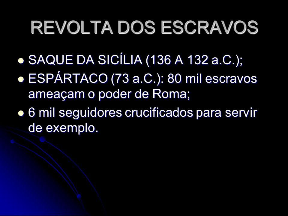 REVOLTA DOS ESCRAVOS SAQUE DA SICÍLIA (136 A 132 a.C.); SAQUE DA SICÍLIA (136 A 132 a.C.); ESPÁRTACO (73 a.C.): 80 mil escravos ameaçam o poder de Rom