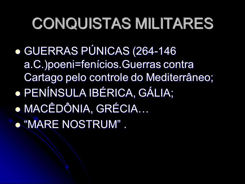 CONQUISTAS MILITARES GUERRAS PÚNICAS (264-146 a.C.)poeni=fenícios.Guerras contra Cartago pelo controle do Mediterrâneo; GUERRAS PÚNICAS (264-146 a.C.)
