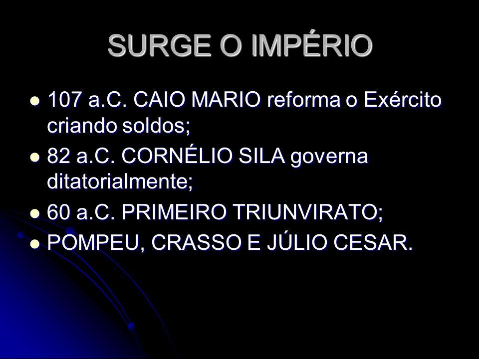 SURGE O IMPÉRIO 107 a.C. CAIO MARIO reforma o Exército criando soldos; 82 a.C. CORNÉLIO SILA governa ditatorialmente; 60 a.C. PRIMEIRO TRIUNVIRATO; PO