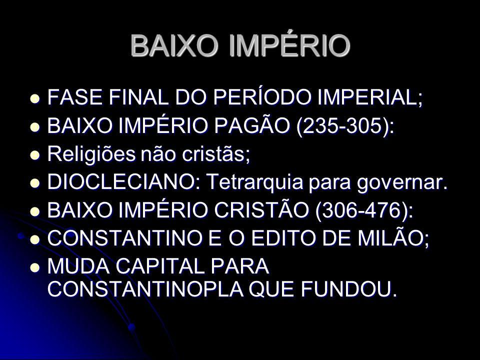 BAIXO IMPÉRIO FASE FINAL DO PERÍODO IMPERIAL; FASE FINAL DO PERÍODO IMPERIAL; BAIXO IMPÉRIO PAGÃO (235-305): BAIXO IMPÉRIO PAGÃO (235-305): Religiões