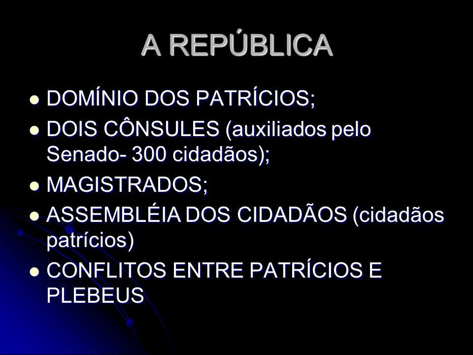 A REPÚBLICA DOMÍNIO DOS PATRÍCIOS; DOMÍNIO DOS PATRÍCIOS; DOIS CÔNSULES (auxiliados pelo Senado- 300 cidadãos); DOIS CÔNSULES (auxiliados pelo Senado-