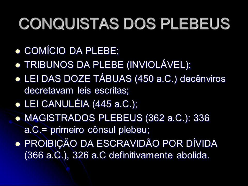 CONQUISTAS DOS PLEBEUS COMÍCIO DA PLEBE; COMÍCIO DA PLEBE; TRIBUNOS DA PLEBE (INVIOLÁVEL); TRIBUNOS DA PLEBE (INVIOLÁVEL); LEI DAS DOZE TÁBUAS (450 a.