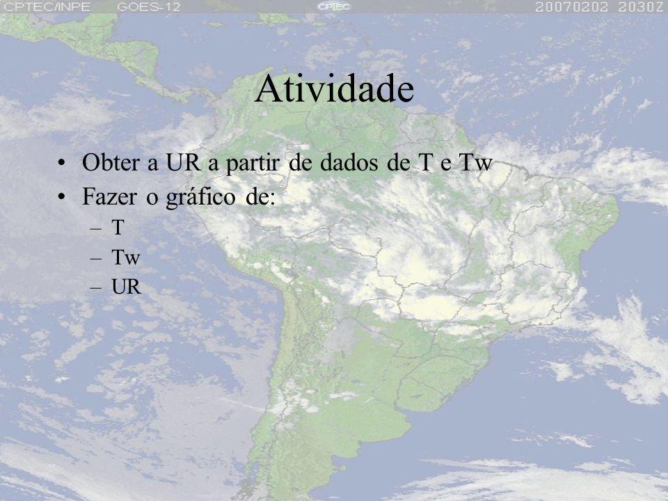 Atividade Obter a UR a partir de dados de T e Tw Fazer o gráfico de: –T –Tw –UR