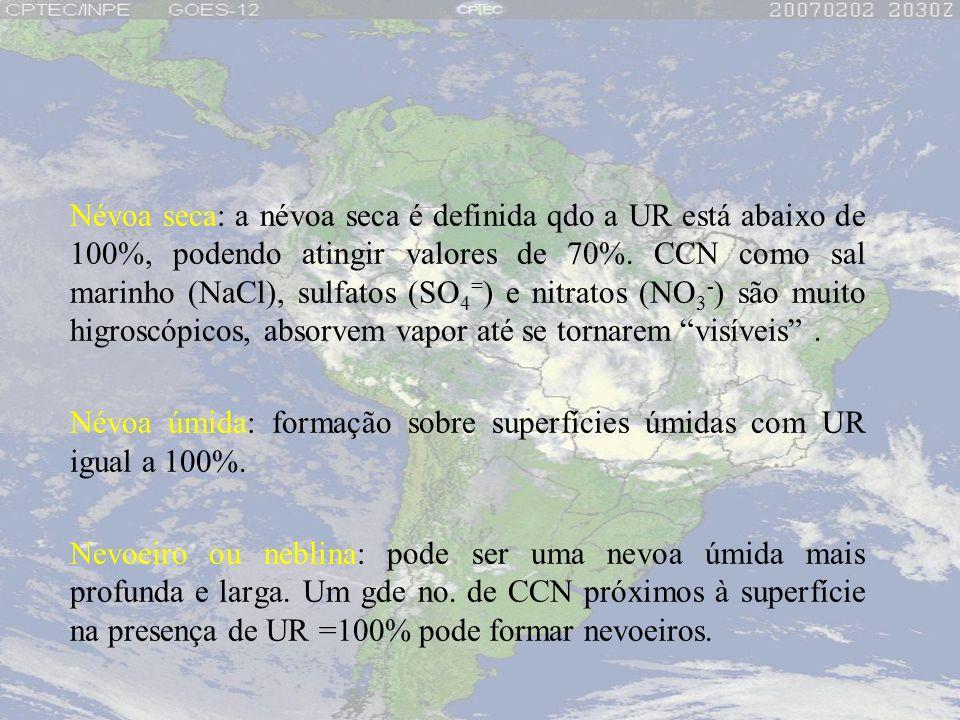 Névoa seca: a névoa seca é definida qdo a UR está abaixo de 100%, podendo atingir valores de 70%. CCN como sal marinho (NaCl), sulfatos (SO 4 = ) e ni