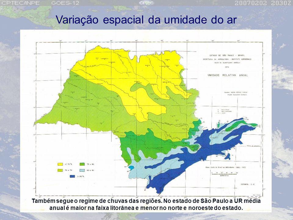 Variação espacial da umidade do ar Também segue o regime de chuvas das regiões. No estado de São Paulo a UR média anual é maior na faixa litorânea e m