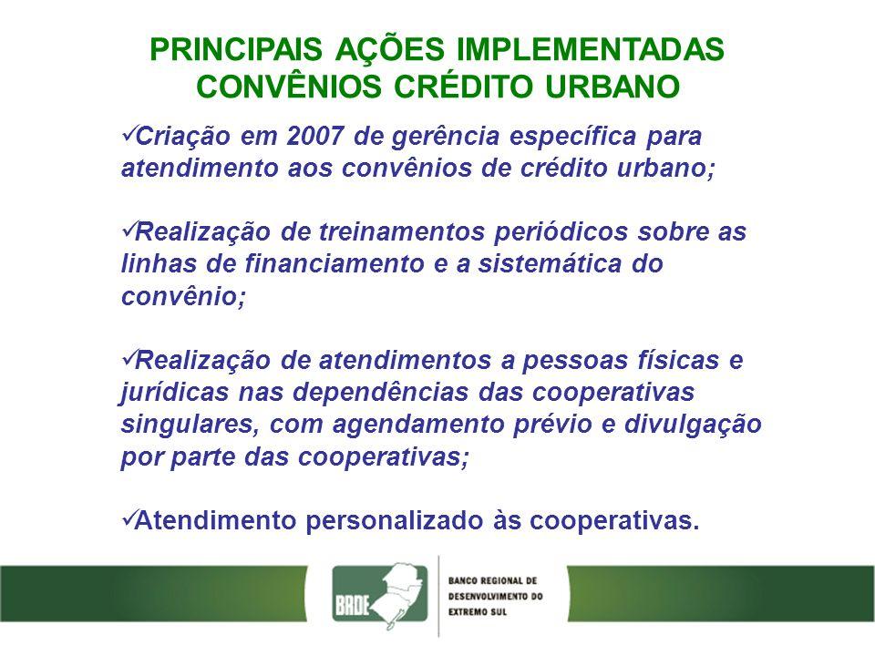PRINCIPAIS AÇÕES IMPLEMENTADAS CONVÊNIOS CRÉDITO URBANO Criação em 2007 de gerência específica para atendimento aos convênios de crédito urbano; Reali