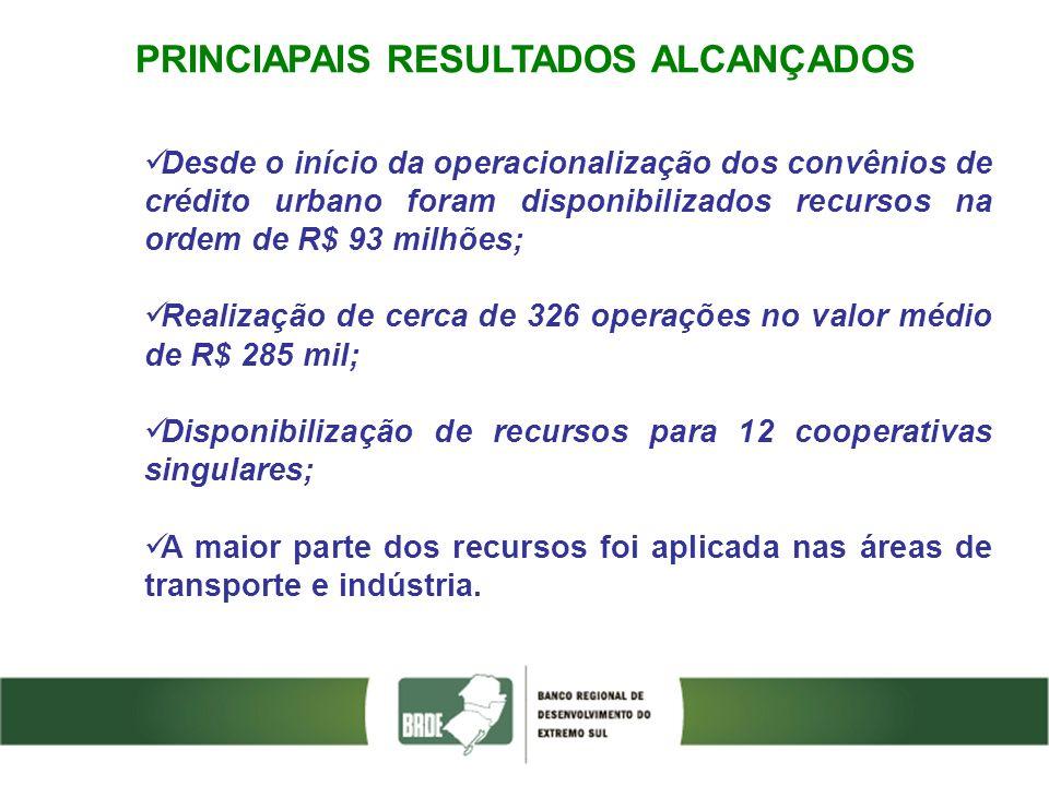 PRINCIAPAIS RESULTADOS ALCANÇADOS Desde o início da operacionalização dos convênios de crédito urbano foram disponibilizados recursos na ordem de R$ 9