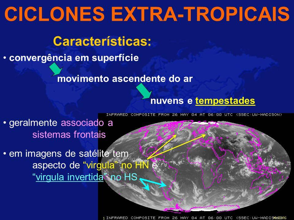 CICLONES EXTRA-TROPICAIS Características: convergência em superfície movimento ascendente do ar nuvens e tempestades geralmente associado a sistemas f