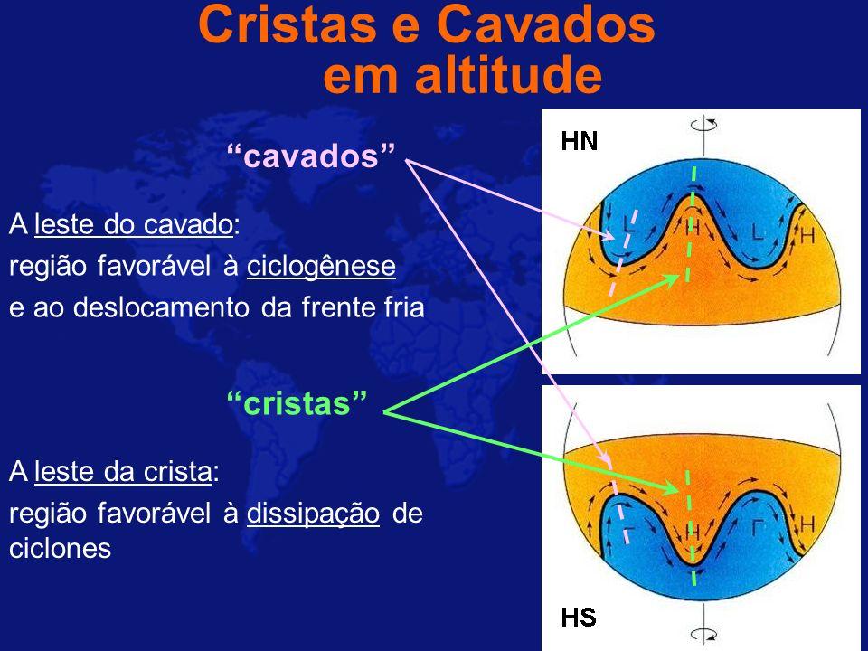 Cristas e Cavados em altitude cavados cristas A leste do cavado: região favorável à ciclogênese e ao deslocamento da frente fria A leste da crista: re