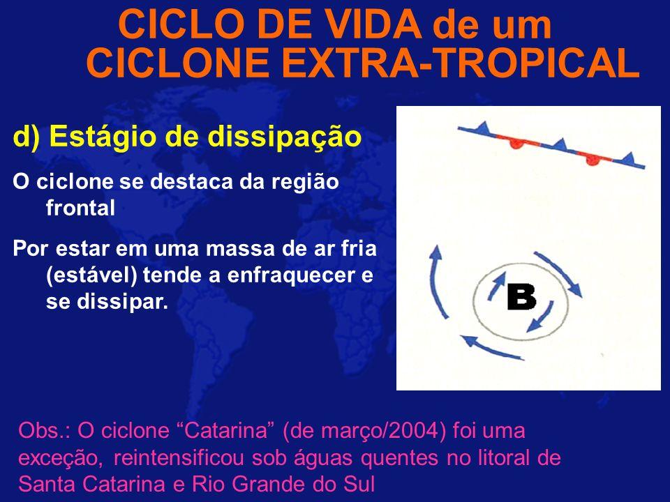 CICLO DE VIDA de um CICLONE EXTRA-TROPICAL d) Estágio de dissipação O ciclone se destaca da região frontal Por estar em uma massa de ar fria (estável)