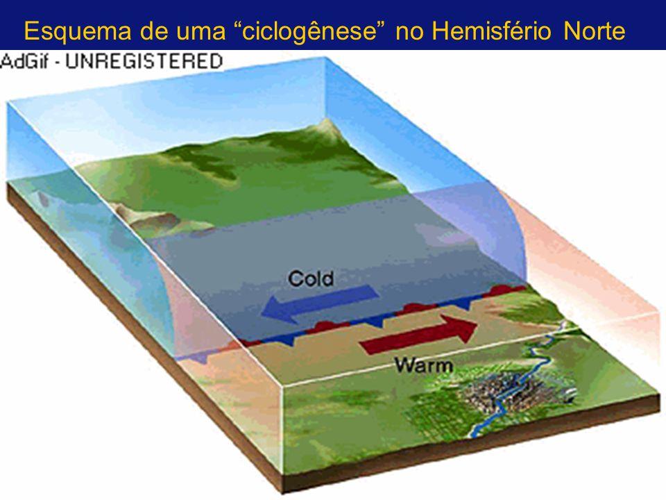 Esquema de uma ciclogênese no Hemisfério Norte