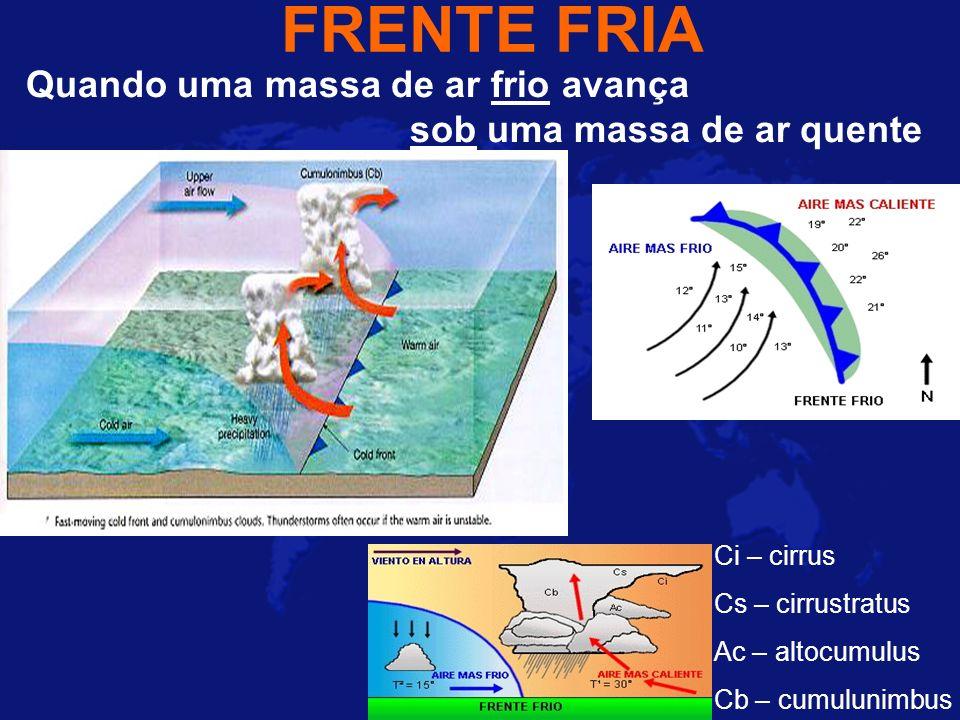 FRENTE FRIA Quando uma massa de ar frio avança sob uma massa de ar quente ` Ci – cirrus Cs – cirrustratus Ac – altocumulus Cb – cumulunimbus