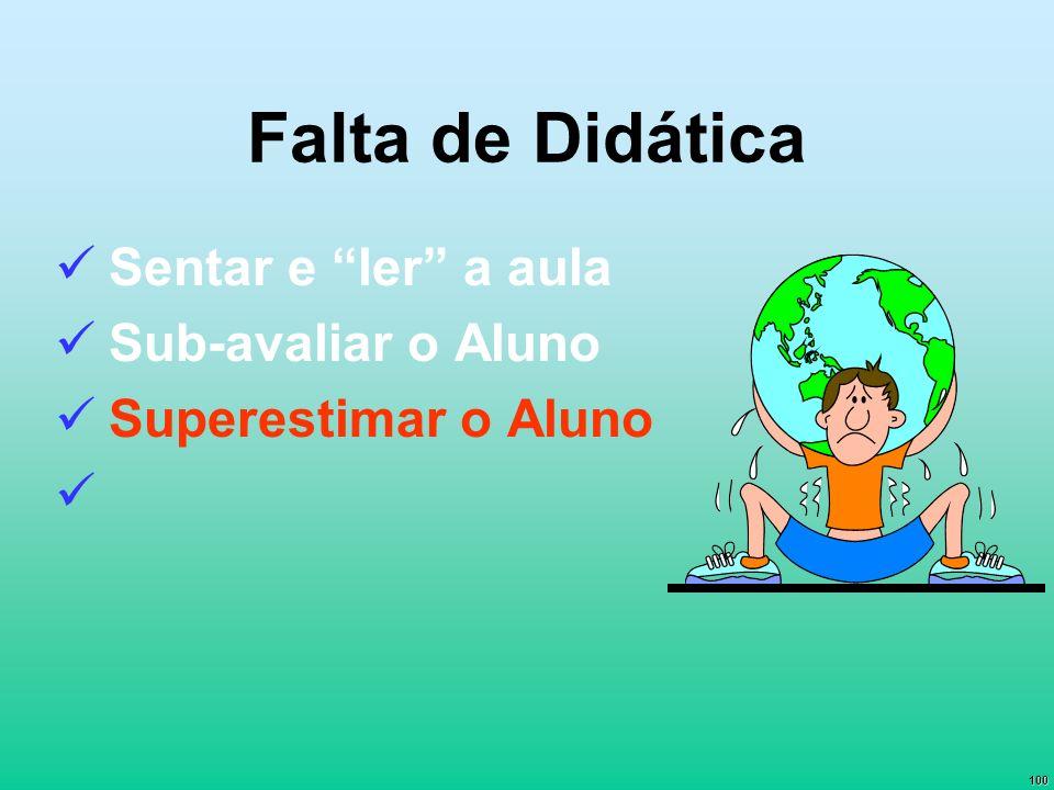 100 Falta de Didática Sentar e ler a aula Sub-avaliar o Aluno Superestimar o Aluno