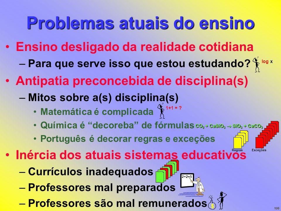 106 Problemas atuais do ensino Ensino desligado da realidade cotidiana –Para que serve isso que estou estudando? Antipatia preconcebida de disciplina(