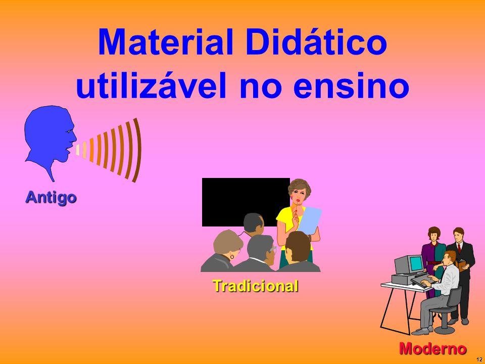 12 Material Didático utilizável no ensino Antigo Tradicional Moderno