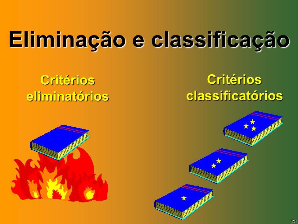 124 Eliminação e classificação Critériosclassificatórios Critérioseliminatórios