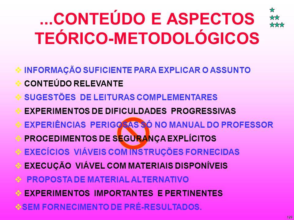 129...CONTEÚDO E ASPECTOS TEÓRICO-METODOLÓGICOS INFORMAÇÃO SUFICIENTE PARA EXPLICAR O ASSUNTO CONTEÚDO RELEVANTE SUGESTÕES DE LEITURAS COMPLEMENTARES