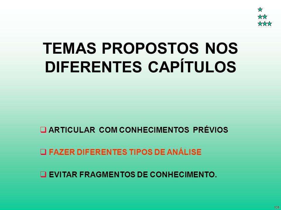 131 TEMAS PROPOSTOS NOS DIFERENTES CAPÍTULOS ARTICULAR COM CONHECIMENTOS PRÉVIOS FAZER DIFERENTES TIPOS DE ANÁLISE EVITAR FRAGMENTOS DE CONHECIMENTO.