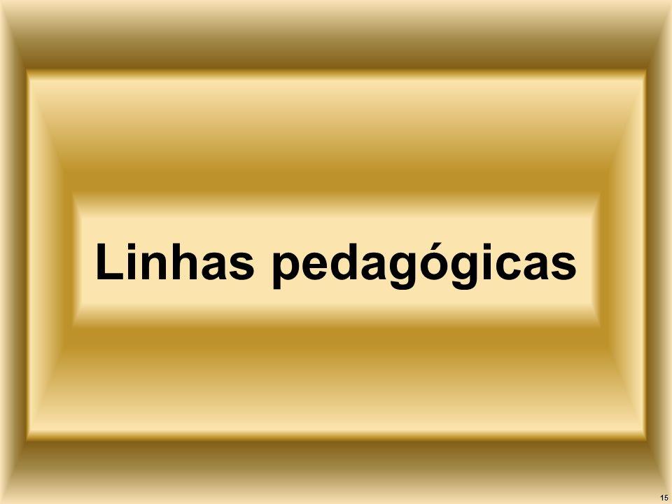 15 Linhas pedagógicas