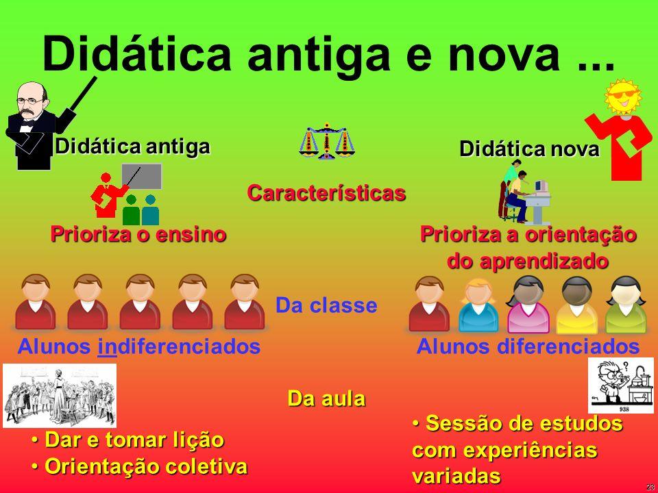 23 Didática antiga e nova... Didática antiga Didática nova Da classe Alunos indiferenciadosAlunos diferenciados Da aula Dar e tomar lição Dar e tomar