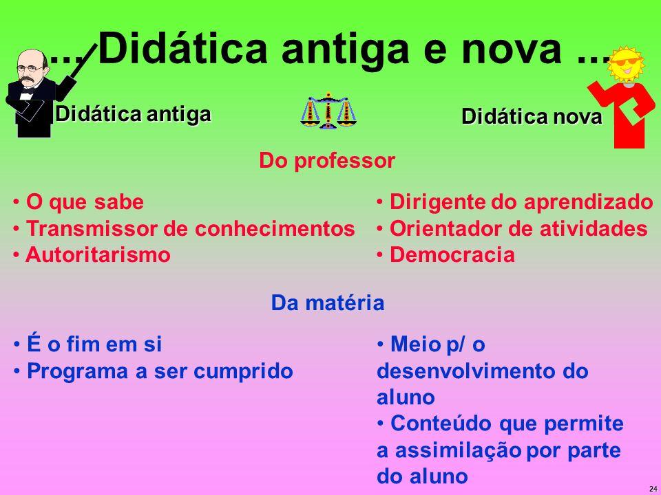 24... Didática antiga e nova... Didática antiga Didática nova Do professor O que sabe Transmissor de conhecimentos Autoritarismo Dirigente do aprendiz