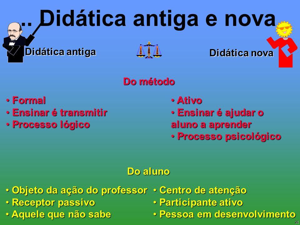 25... Didática antiga e nova Do método Formal Formal Ensinar é transmitir Ensinar é transmitir Processo lógico Processo lógico Ativo Ativo Ensinar é a