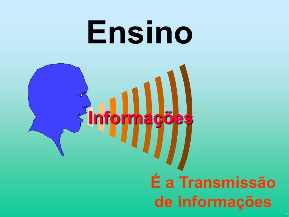 3 Ensino É a Transmissão de informações Informações