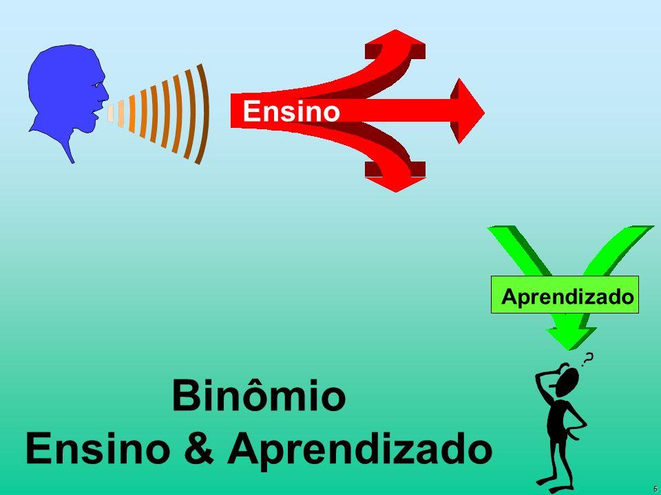 5 Binômio Ensino & Aprendizado Ensino Aprendizado