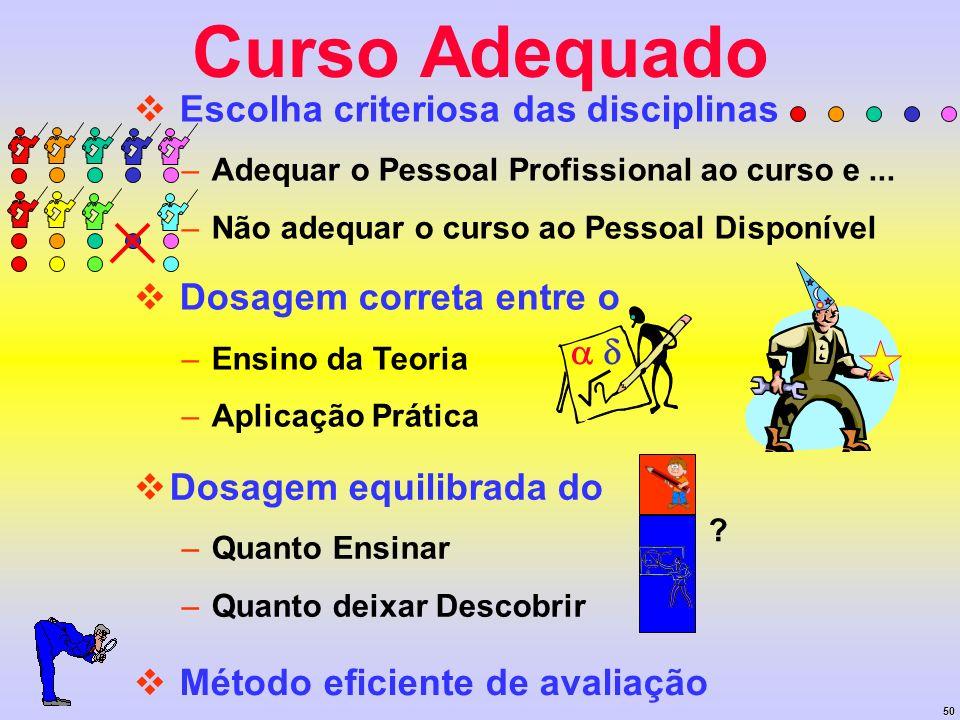 50 Curso Adequado Escolha criteriosa das disciplinas –Adequar o Pessoal Profissional ao curso e... –Não adequar o curso ao Pessoal Disponível Dosagem