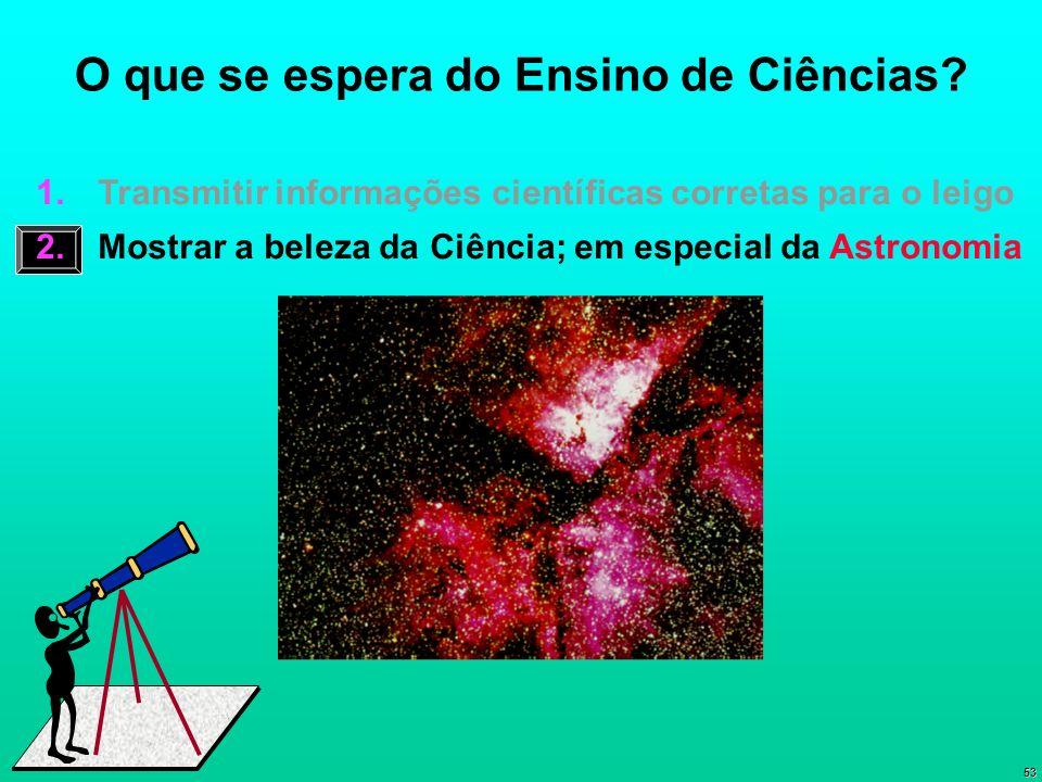 53 O que se espera do Ensino de Ciências? 1. Transmitir informações científicas corretas para o leigo 2. Mostrar a beleza da Ciência; em especial da A