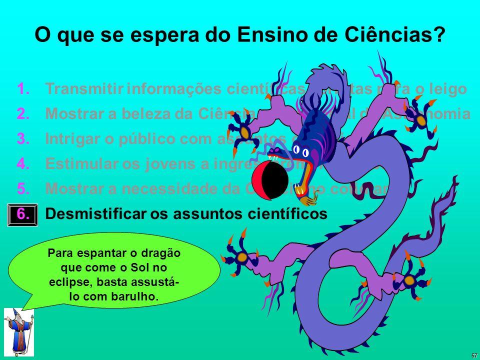 57 O que se espera do Ensino de Ciências? 1. Transmitir informações científicas corretas para o leigo 2. Mostrar a beleza da Ciência; em especial da A