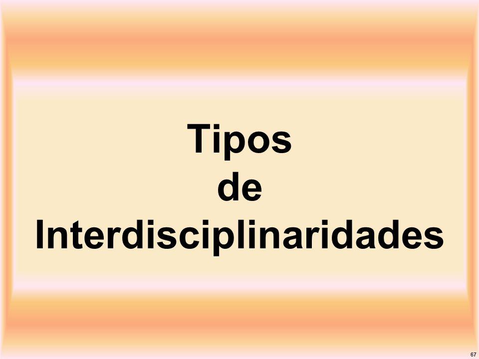 67 Tipos de Interdisciplinaridades