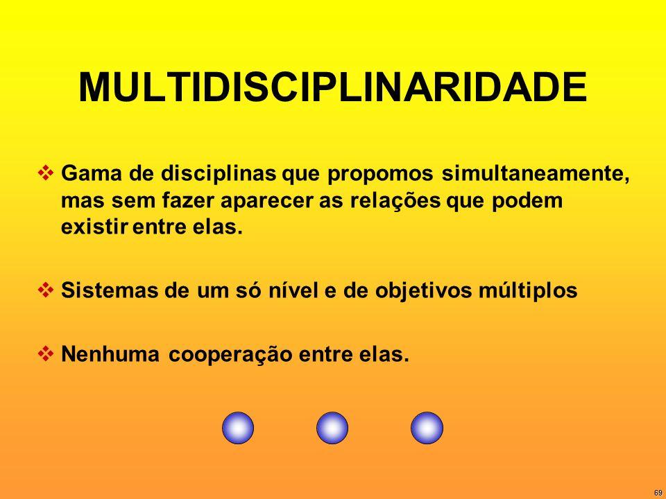 69 MULTIDISCIPLINARIDADE Gama de disciplinas que propomos simultaneamente, mas sem fazer aparecer as relações que podem existir entre elas. Sistemas d