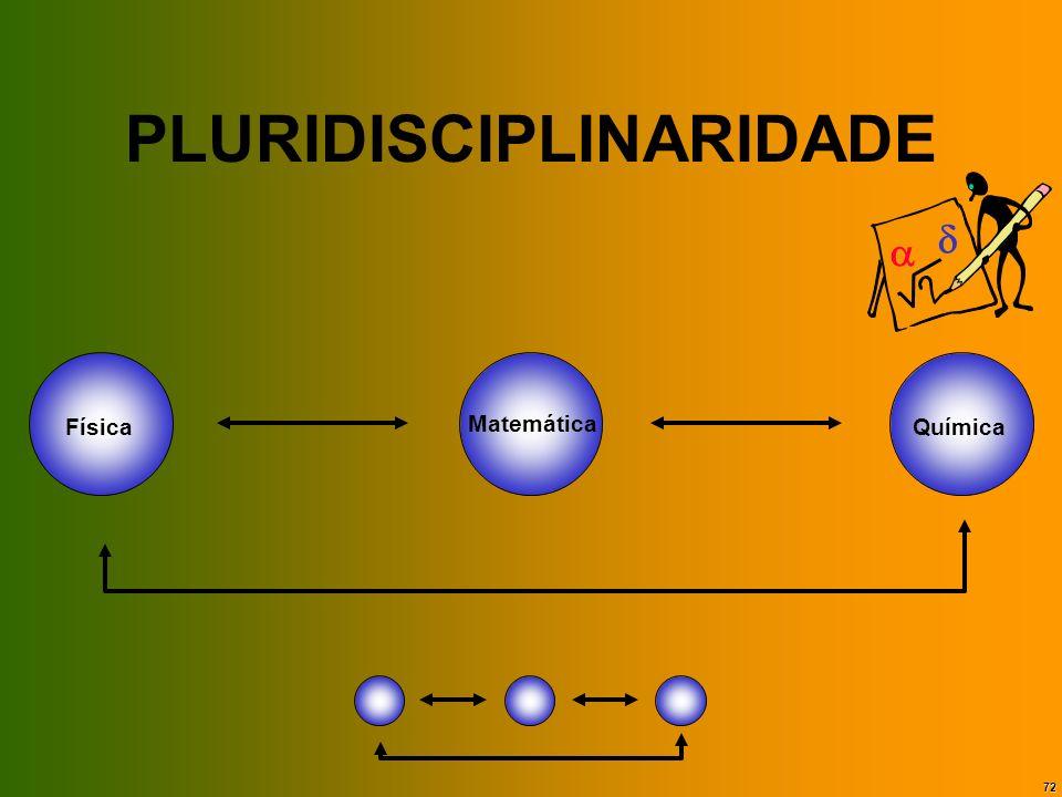 72 PLURIDISCIPLINARIDADE FísicaQuímica Matemática