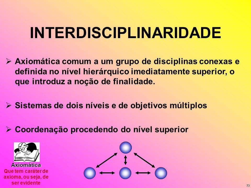 73 INTERDISCIPLINARIDADE Axiomática comum a um grupo de disciplinas conexas e definida no nível hierárquico imediatamente superior, o que introduz a n