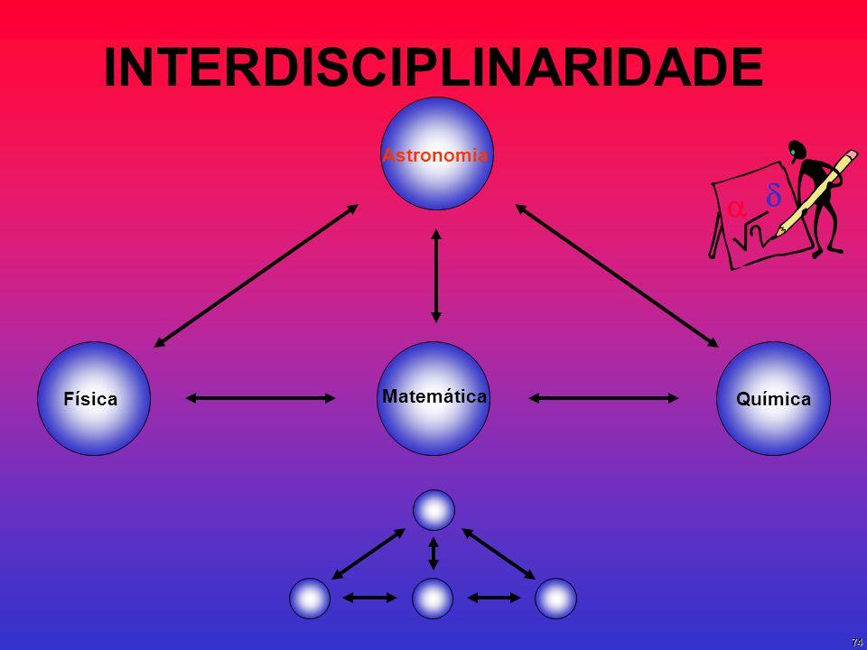 74 INTERDISCIPLINARIDADE FísicaQuímica Matemática Astronomia