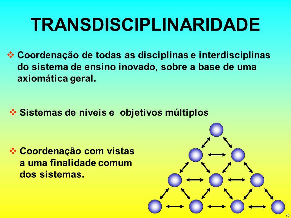 75 TRANSDISCIPLINARIDADE Coordenação de todas as disciplinas e interdisciplinas do sistema de ensino inovado, sobre a base de uma axiomática geral. Si