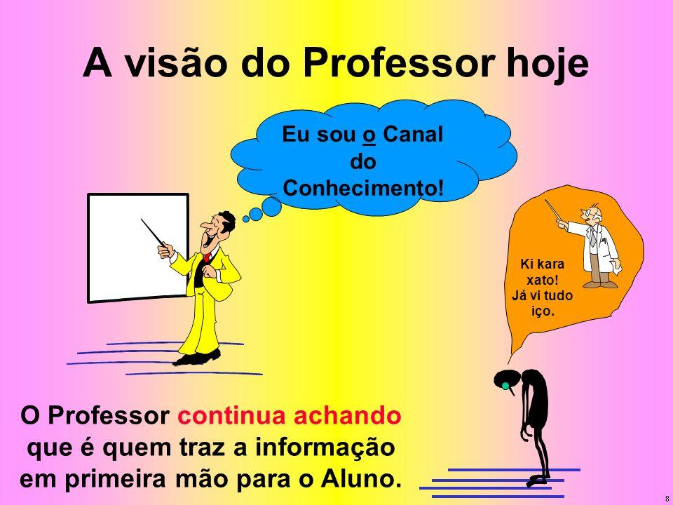 8 A visão do Professor hoje Eu sou o Canal do Conhecimento! Ki kara xato! Já vi tudo iço. O Professor continua achando que é quem traz a informação em