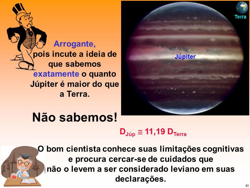 83 Arrogante, pois incute a ideia de que sabemos exatamente o quanto Júpiter é maior do que a Terra. Não sabemos! O bom cientista conhece suas limitaç