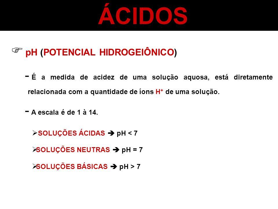 ÁCIDOS SOLUÇÕES ÁCIDAS pH < 7 SOLUÇÕES NEUTRAS pH = 7 SOLUÇÕES BÁSICAS pH > 7 pH (POTENCIAL HIDROGEIÔNICO) - É a medida de acidez de uma solução aquos